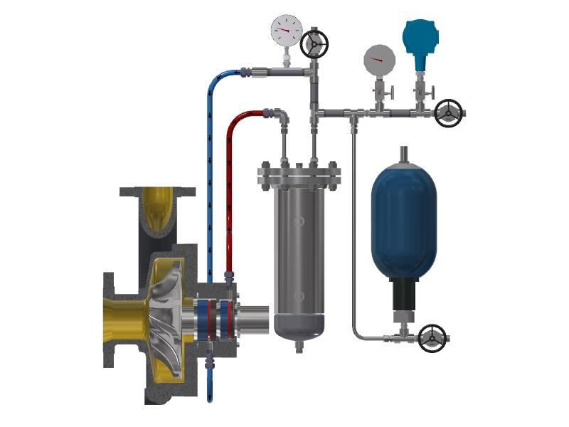 API-682-seal-support-system-plan-53B-process-instrumentation-diagram-mechanical-seal-spb-53_